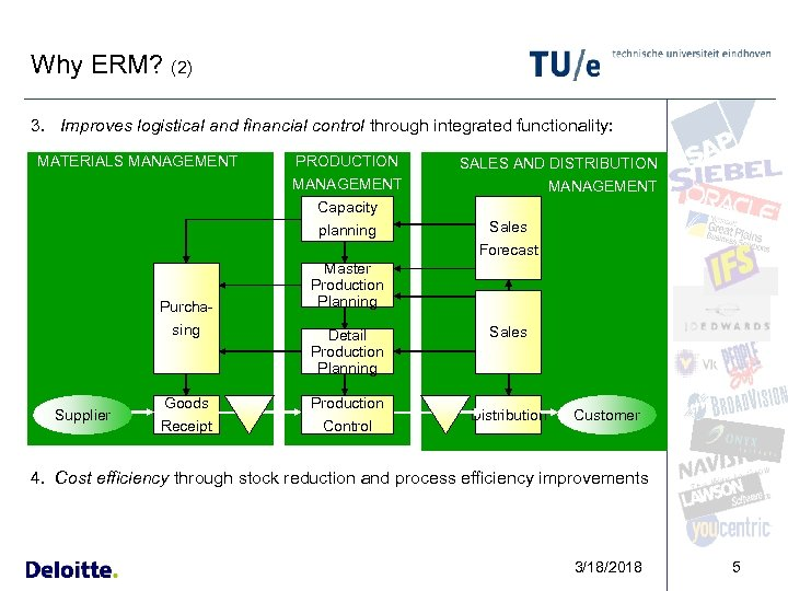 Why ERM? (2) 3. Improves logistical and financial control through integrated functionality: MATERIALS MANAGEMENT