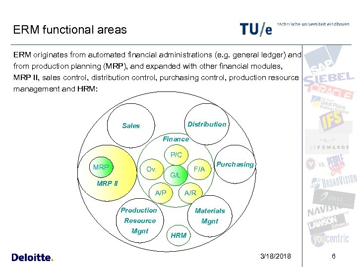 ERM functional areas ERM originates from automated financial administrations (e. g. general ledger) and