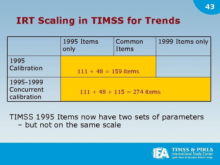 43 IRT Scaling in TIMSS for Trends 1995 Items only 1995 Calibration 1995 -1999