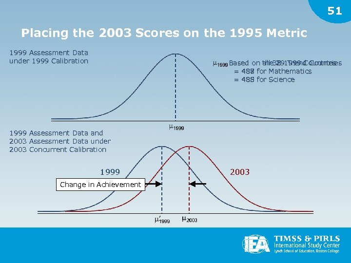 51 Placing the 2003 Scores on the 1995 Metric 1999 Assessment Data under 1999