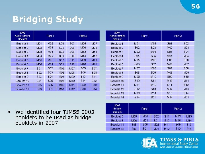 56 Bridging Study • We identified four TIMSS 2003 booklets to be used as