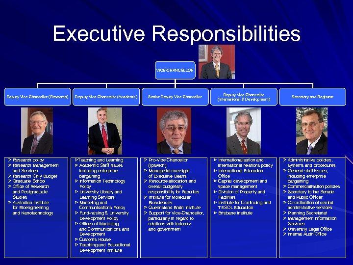 Executive Responsibilities VICE-CHANCELLOR Deputy Vice Chancellor (Research) Deputy Vice Chancellor (Academic) Ø Research policy