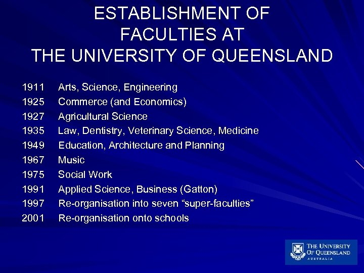 ESTABLISHMENT OF FACULTIES AT THE UNIVERSITY OF QUEENSLAND 1911 1925 1927 1935 1949 1967