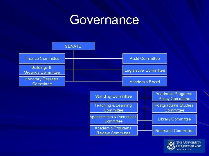 Governance SENATE Finance Committee Audit Committee Buildings & Grounds Committee Legislative Committee Honorary Degrees