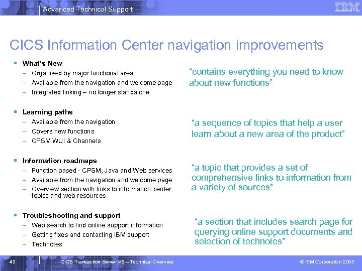 Advanced Technical Support CICS Information Center navigation improvements § What's New – Organised by