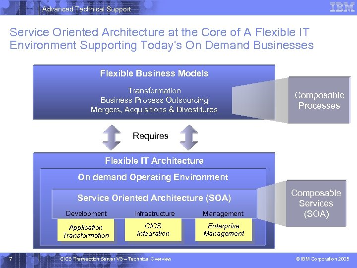 Advanced Technical Support Service Oriented Architecture at the Core of A Flexible IT Environment