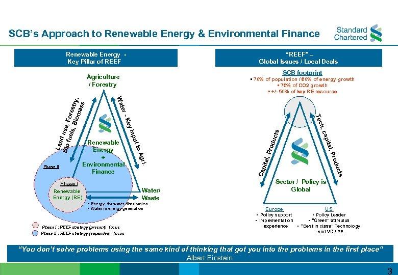 SCB's Approach to Renewable Energy & Environmental Finance Renewable Energy Key Pillar of REEF
