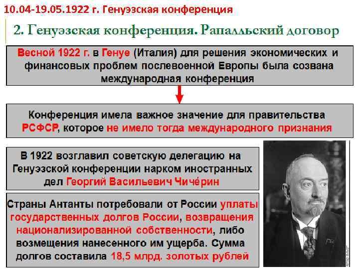 10. 04 -19. 05. 1922 г. Генуэзская конференция Цель: решение вопросов экономической стабилизации Результативна