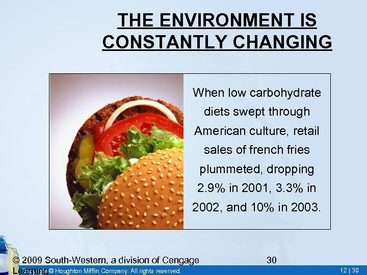 THE ENVIRONMENT IS CONSTANTLY CHANGING When low carbohydrate diets swept through American culture, retail