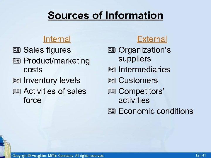 Sources of Information Internal ª Sales figures ª Product/marketing costs ª Inventory levels ª