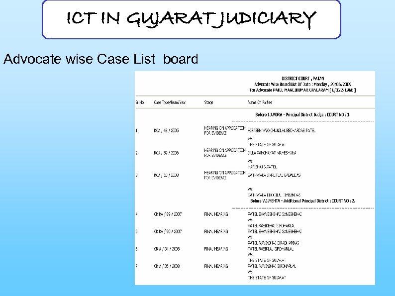 ICT IN GUJARAT JUDICIARY Advocate wise Case List board