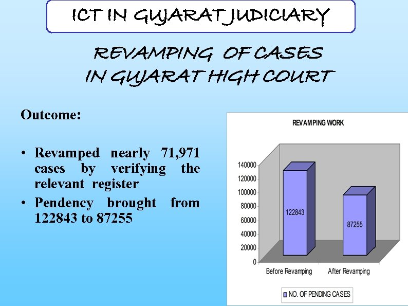 ICT IN GUJARAT JUDICIARY REVAMPING OF CASES IN GUJARAT HIGH COURT Outcome: • Revamped