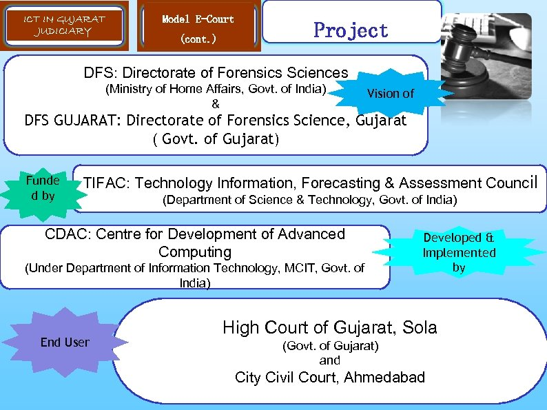 ICT IN GUJARAT JUDICIARY Model E-Court (cont. ) Project Partners DFS: Directorate of Forensics