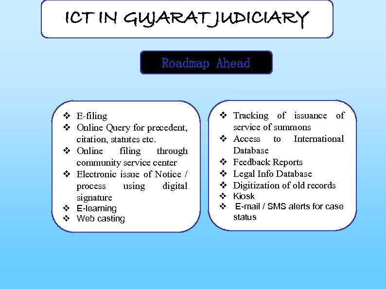 ICT IN GUJARAT JUDICIARY Roadmap Ahead v E-filing v Online Query for precedent, citation,