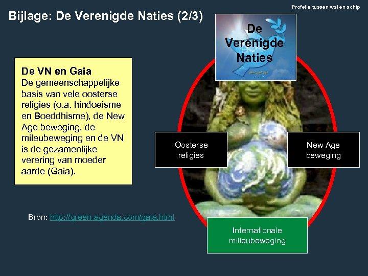 Bijlage: De Verenigde Naties (2/3) Profetie tussen wal en schip De Verenigde Naties De