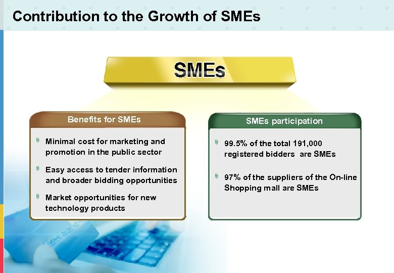 Contribution to the Growth of SMEs Benefits for SMEs Minimal cost for marketing and