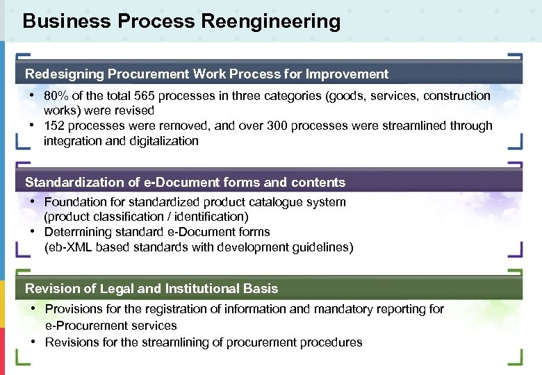 Business Process Reengineering Redesigning Procurement Work Process for Improvement • 80% of the total