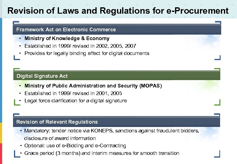 Revision of Laws and Regulations for e-Procurement Framework Act on Electronic Commerce • Ministry