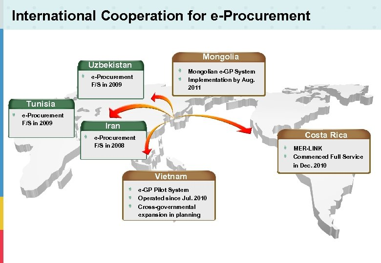 International Cooperation for e-Procurement Mongolia Uzbekistan Mongolian e-GP System Implementation by Aug. 2011 e-Procurement