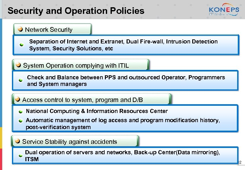 Security and Operation Policies Network Security Separation of Internet and Extranet, Dual Fire-wall, Intrusion