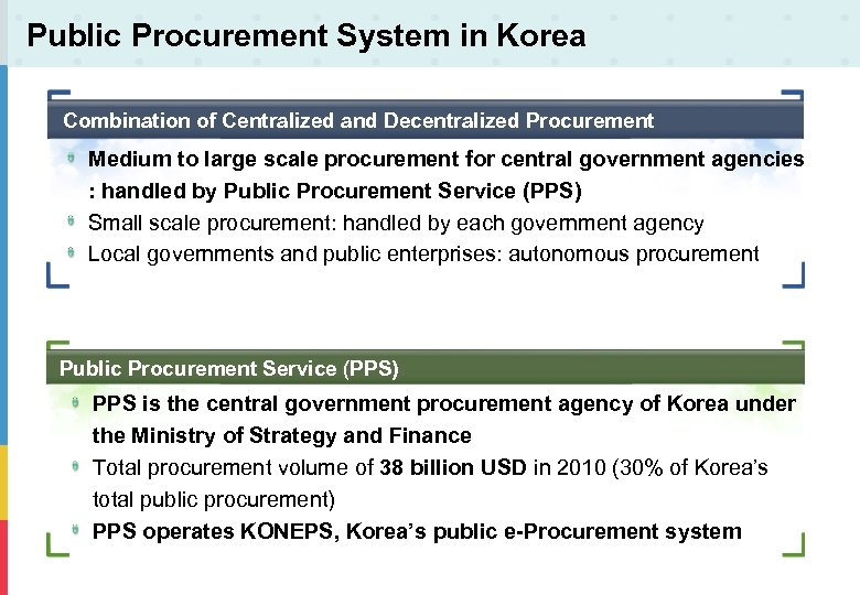 Public Procurement System in Korea Combination of Centralized and Decentralized Procurement Medium to Increasing