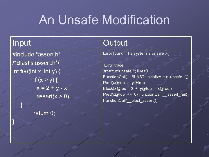An Unsafe Modification Input Output #include