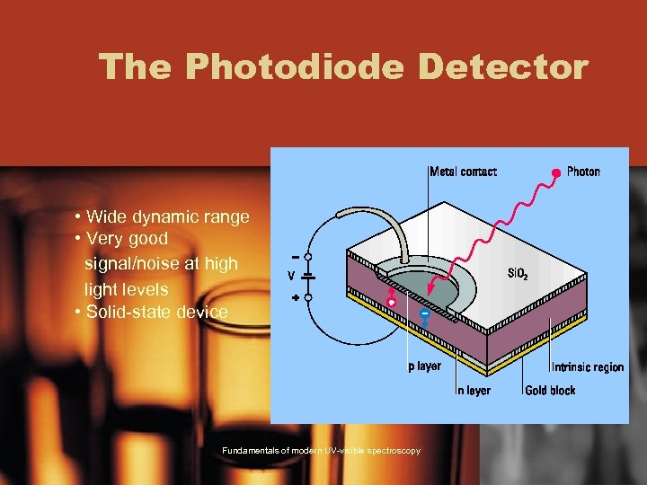 The Photodiode Detector • Wide dynamic range • Very good signal/noise at high light
