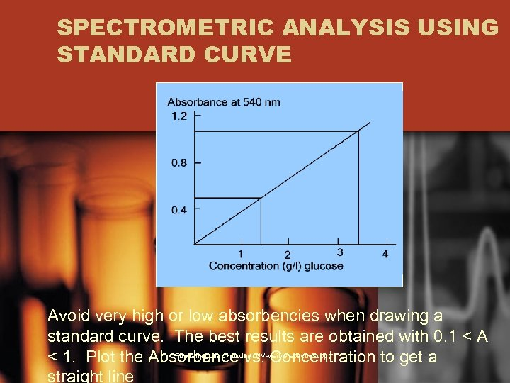 SPECTROMETRIC ANALYSIS USING STANDARD CURVE Avoid very high or low absorbencies when drawing a
