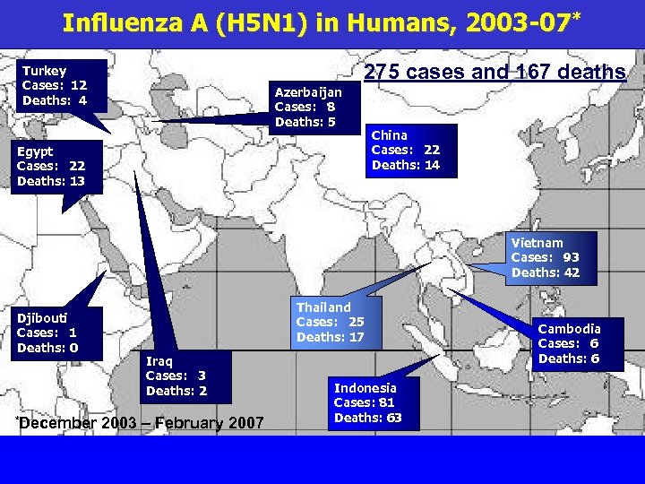 Influenza A (H 5 N 1) in Humans, 2003 -07* 275 cases and 167