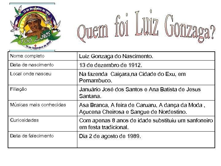 FOTO Nome completo Luiz Gonzaga do Nascimento. Data de nascimento 13 de dezembro de