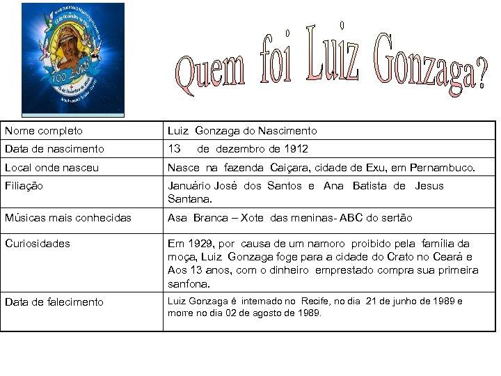 FOTO Nome completo Luiz Gonzaga do Nascimento Data de nascimento 13 Local onde nasceu