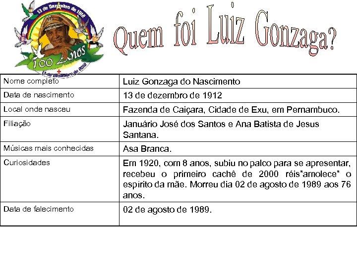 Nome completo Luiz Gonzaga do Nascimento Data de nascimento 13 de dezembro de 1912