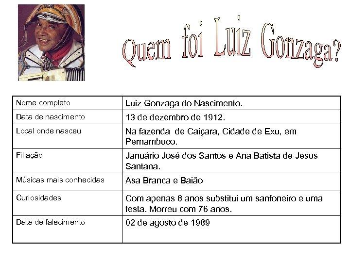Nome completo Luiz Gonzaga do Nascimento. Data de nascimento 13 de dezembro de 1912.