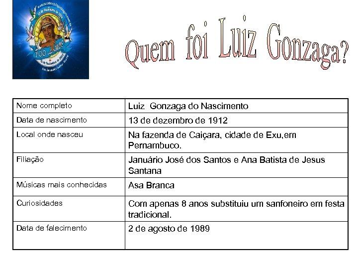 FOTO Nome completo Luiz Gonzaga do Nascimento Data de nascimento 13 de dezembro de