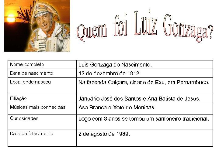 FOTO Nome completo Luis Gonzaga do Nascimento. Data de nascimento 13 de dezembro de