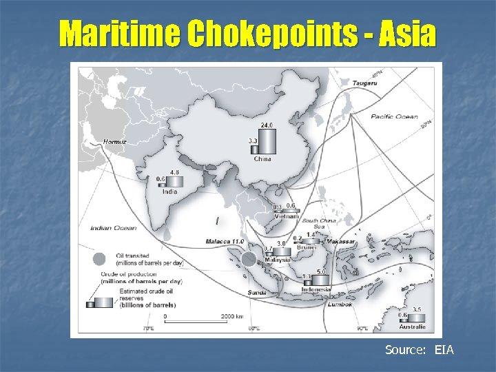 Maritime Chokepoints - Asia Source: EIA