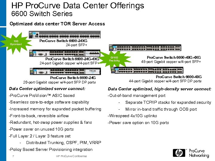 HP Pro Curve 2910 Series Switches in the