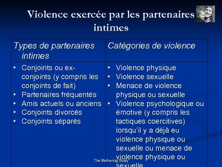 Violence exercée par les partenaires intimes Types de partenaires intimes Catégories de violence •