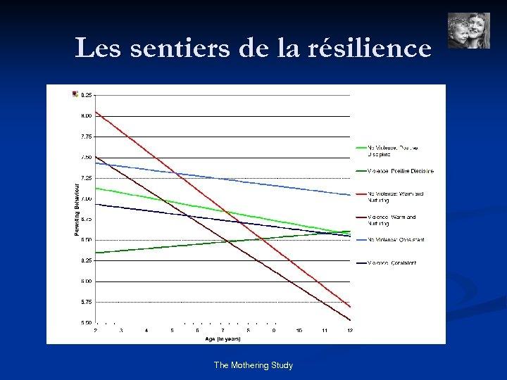 Les sentiers de la résilience The Mothering Study