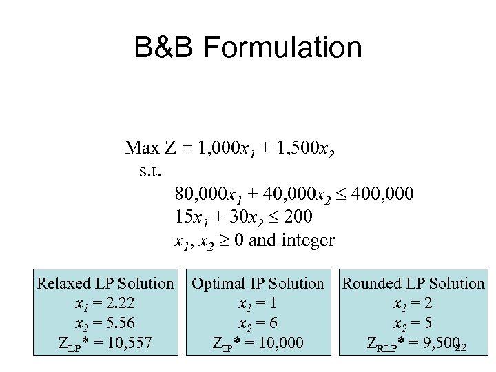 B&B Formulation Max Z = 1, 000 x 1 + 1, 500 x 2