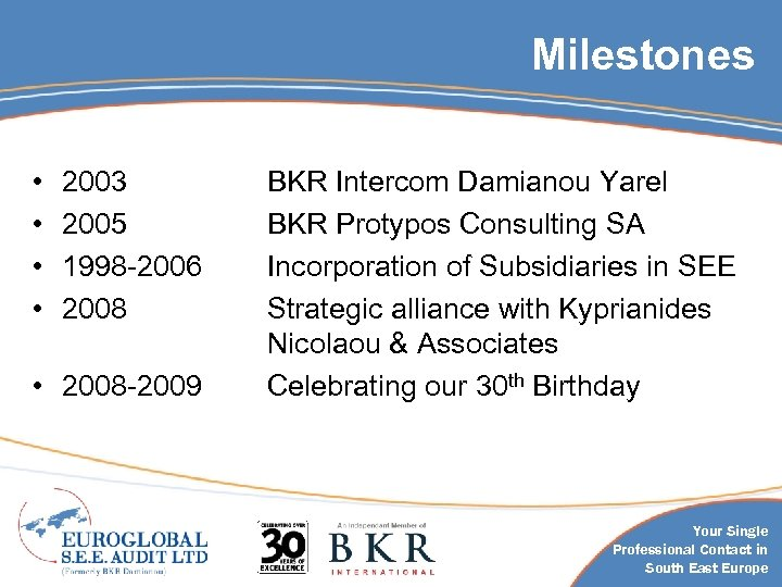 Milestones • • 2003 2005 1998 -2006 2008 • 2008 -2009 BKR Intercom Damianou