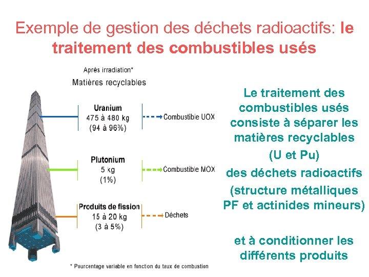 Exemple de gestion des déchets radioactifs: le traitement des combustibles usés Le traitement des