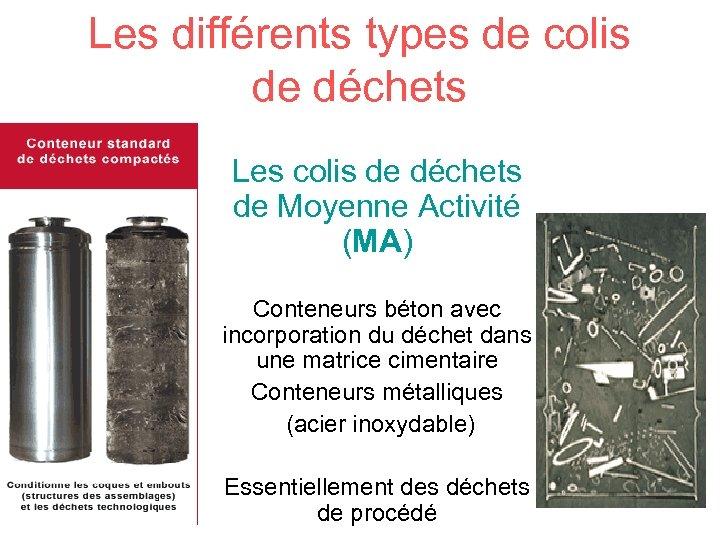 Les différents types de colis de déchets Les colis de déchets de Moyenne Activité