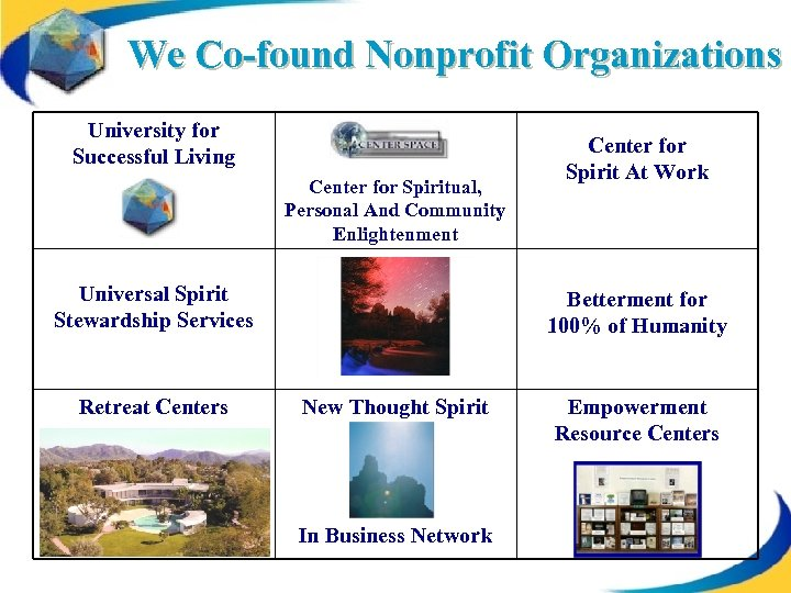 We Co-found Nonprofit Organizations University for Successful Living Center for Spiritual, Personal And Community
