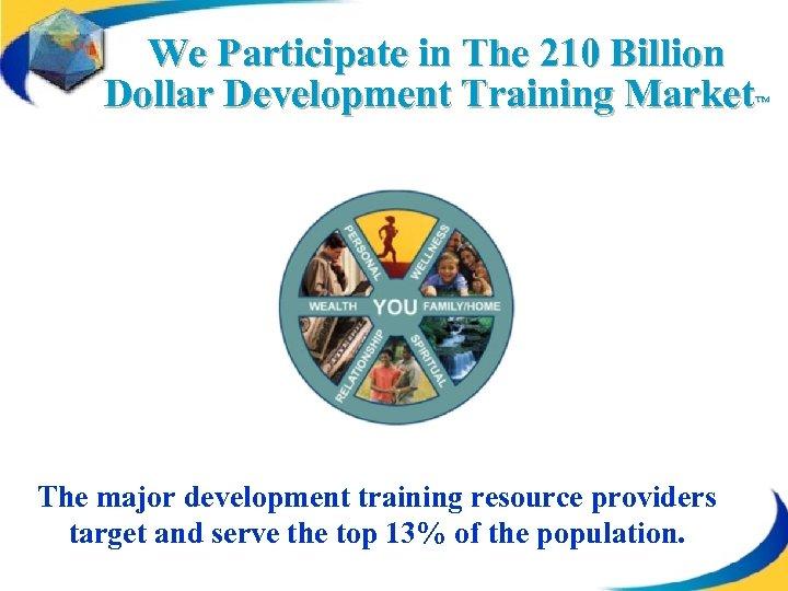 We Participate in The 210 Billion Dollar Development Training Market ™ The major development