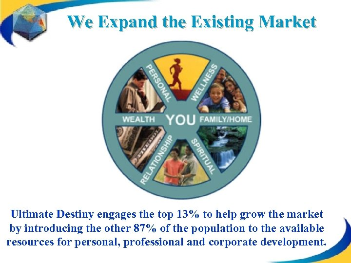 We Expand the Existing Market Ultimate Destiny engages the top 13% to help grow