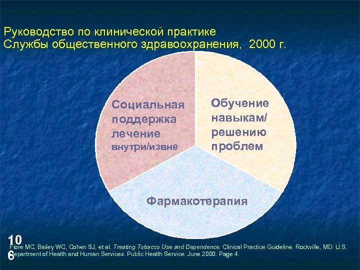 Руководство по клинической практике Службы общественного здравоохранения, 2000 г. Социальная поддержка лечение внутри/извне Обучение