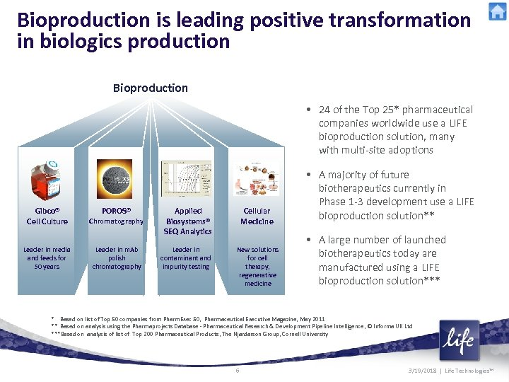 Bioproduction solutions Date Name Setting new standards