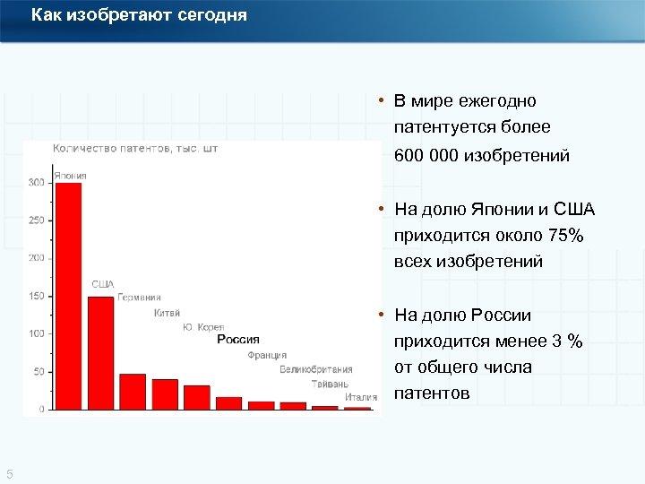 Как изобретают сегодня • В мире ежегодно патентуется более 600 000 изобретений • На