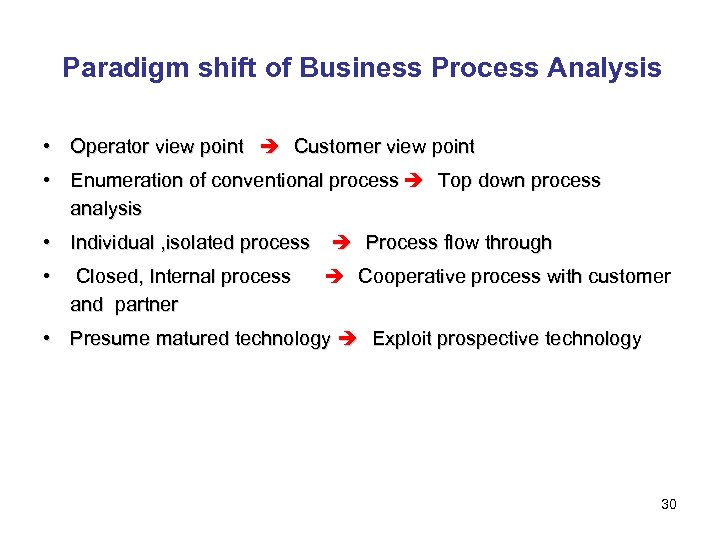 Paradigm shift of Business Process Analysis • Operator view point  Customer view point •